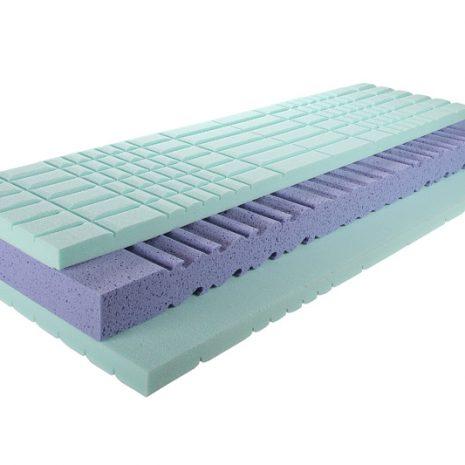 MediQ Air Core Fiber Foam matras (175kg) doorsnede