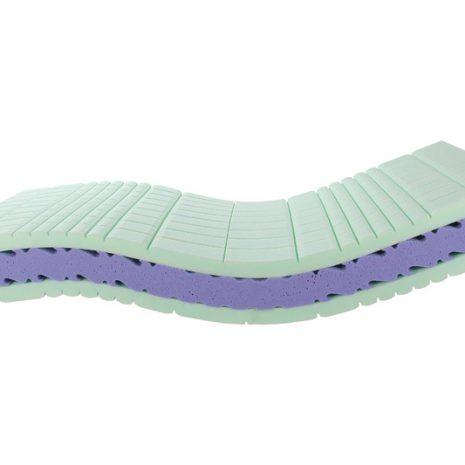 MediQ Air Core Fiber Foam matras (175kg) interieur